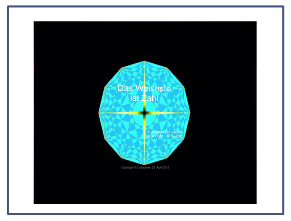 Pythagoras: alles ist Zahl